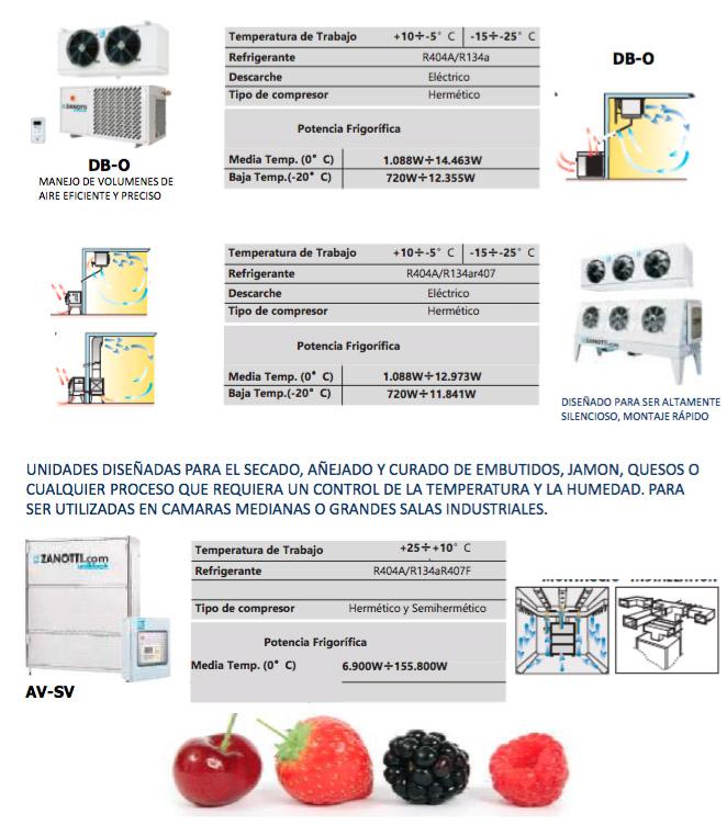 refrigeracion-comercial-2