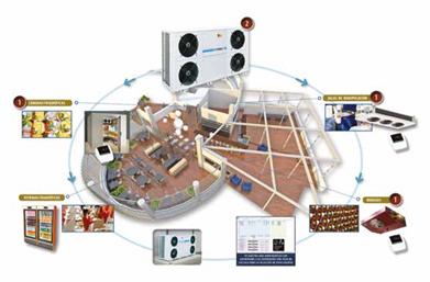 unidades-condensadoras-CU-HERMETICAS-utilizacion
